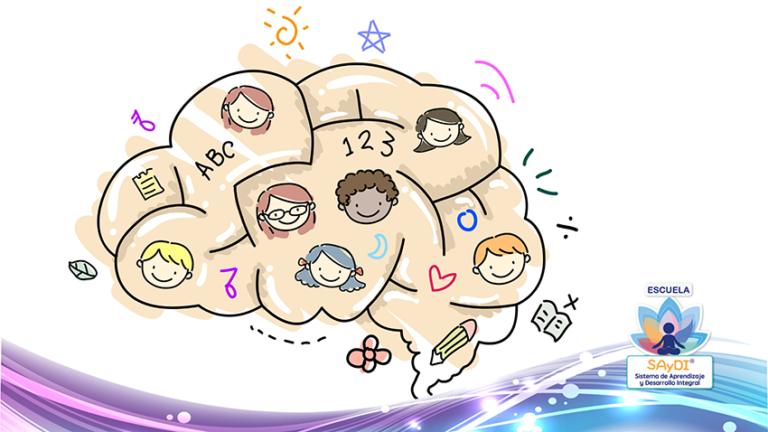 La neurociencia, el ingrediente mágico para el aprendizaje.