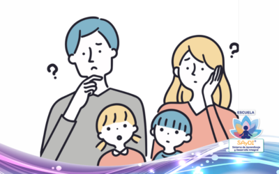 ¿Qué tipo de paternidad ejerces?